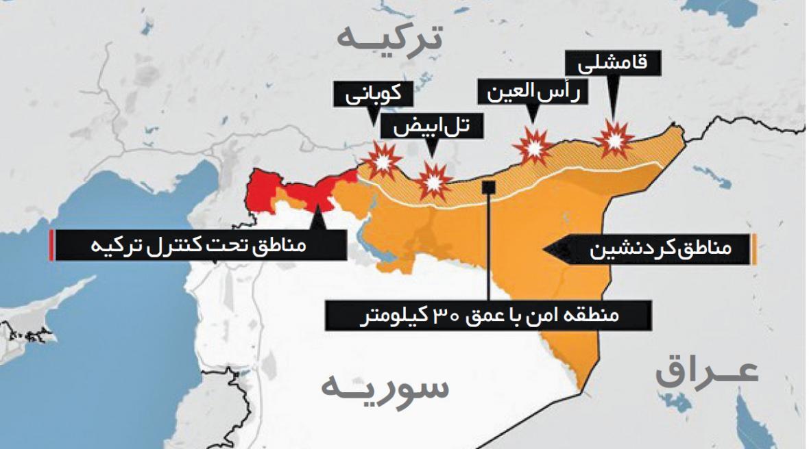 خروج شبه نظامیان کرد از منطقه امن